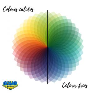 Circulo cromatico frio vs calor
